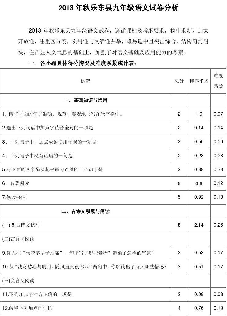 语文试卷分析范文_初中语文试卷分析怎么写-