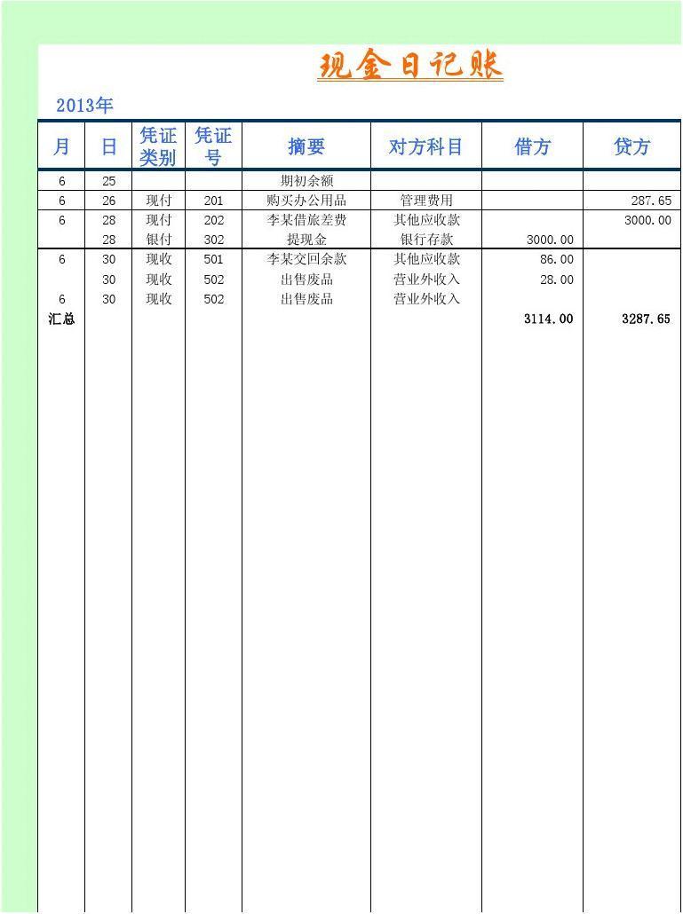 现金日记账 表格