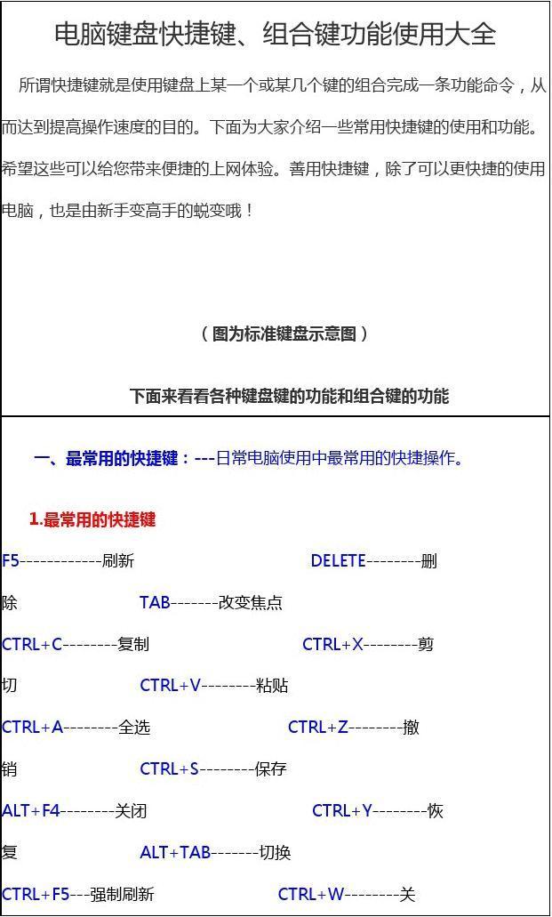 电脑键盘快捷键大全_电脑键盘快捷键、组合键功能使用大全_word文档在线阅读与下载 ...