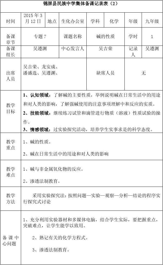 锦屏县钟表教学民族备课记录表2认识中学二集体上册年级ppt图片
