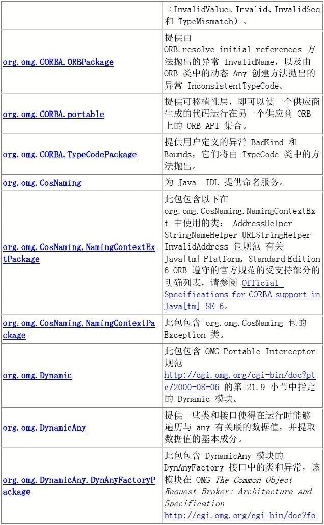 api规范java_word文档在线阅读与下载