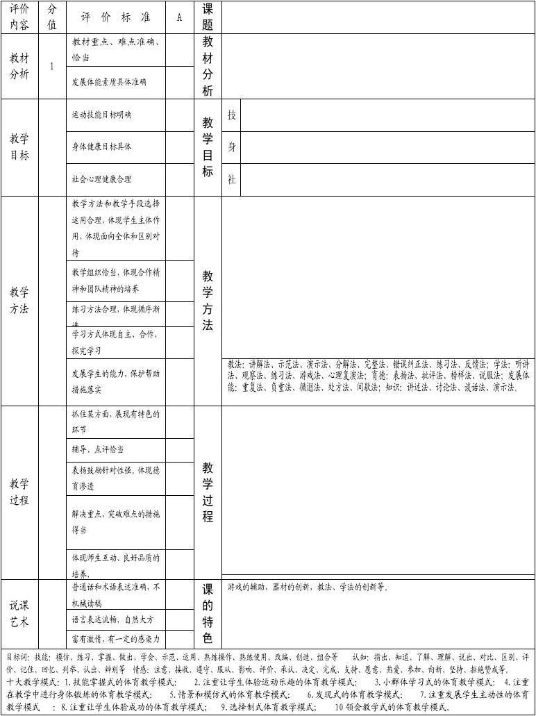 文档网 所有分类 小学教育 语文 说课稿提纲撰写模板及评分标准  第1图片