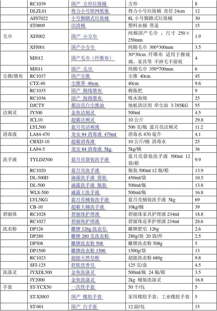 所有分类 表格/模板 表格类模板 办公用品清单及价格  国 产形方圾垃