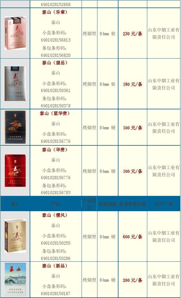 6901028156776 条包条形码: 6901028156783 图片 产品 泰山(儒风)