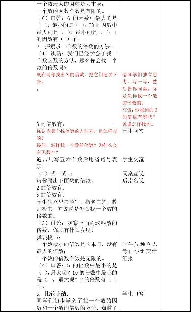 新苏教版五教案倍数教学:单元和下册二次备课数学年级因数的v教案图片