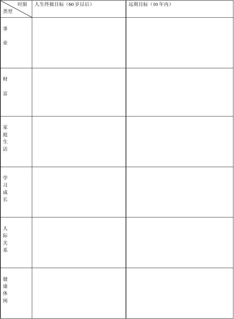 五项管理行动日志