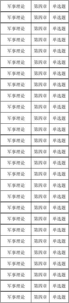 2014级文正学院军事理论机考试题库 (1)