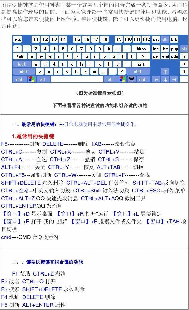 电脑键盘快捷键大全_电脑键盘快捷键组合键功能使用大全_word文档在线阅读与下载 ...