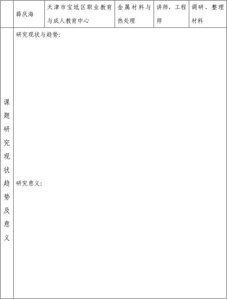 课题v课题重点申报书2016河东物理模初中一图片