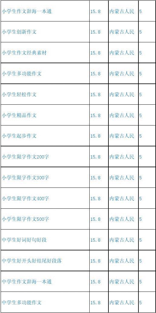 广东数学书店市场畅销书中小学高中目录通一本教辅图书图片