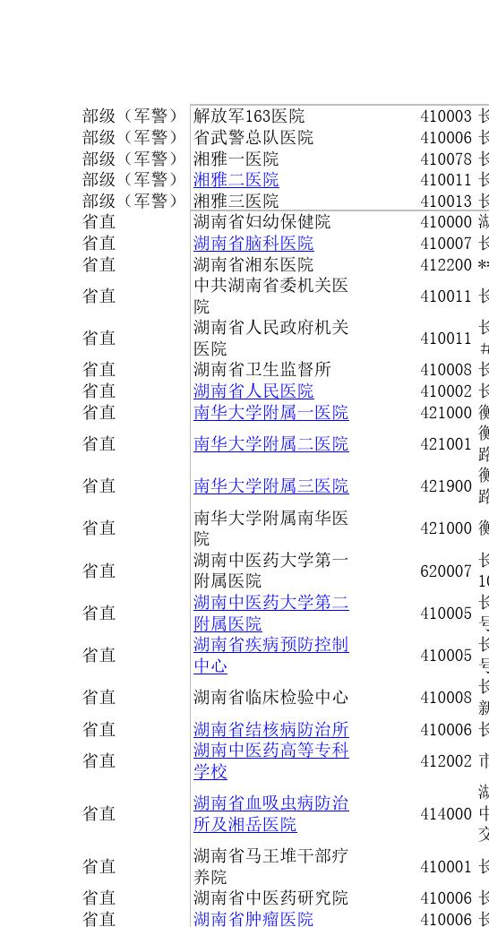 湖南省级长沙市医院名录