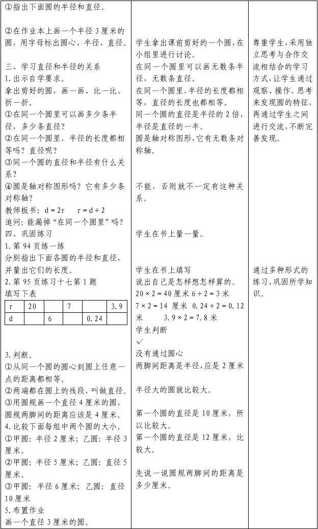 圆的认识教案_五年级数学(下册)《圆的认识》教案