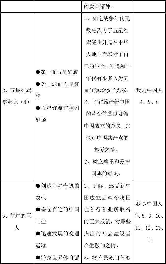我是中国人2,了解成立新中国4,5,6国缔造后至今我国我是中国人72017高中二模郑州市图片