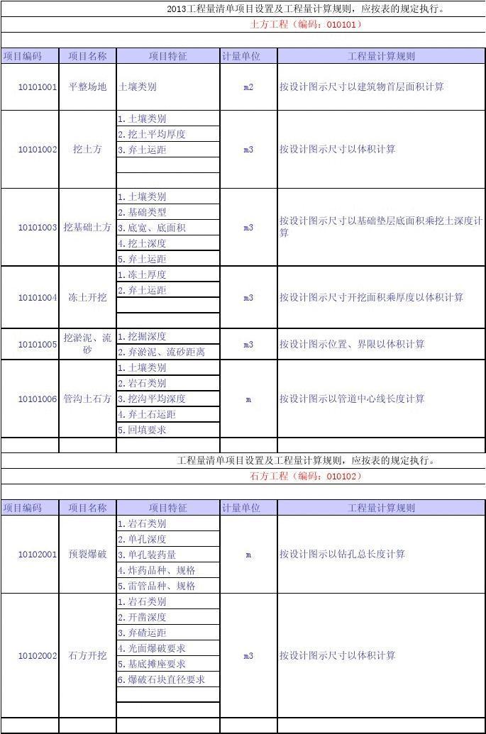 2013清单工程量计算规则exel版本