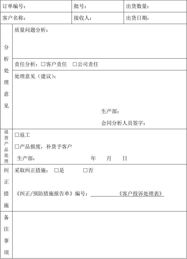 加油站经理工作总结_质量事故报告范文_事故报告格式范文模板_事故报告_工作报告范文