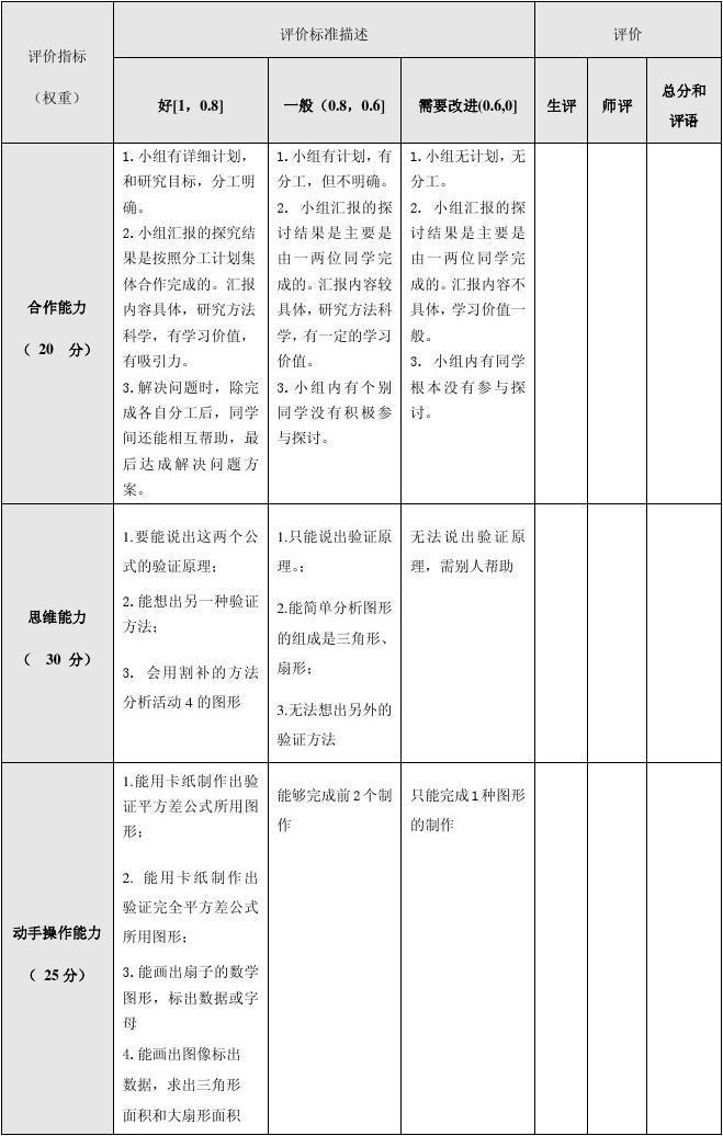 整式的乘除量规表和评价思维导图图片