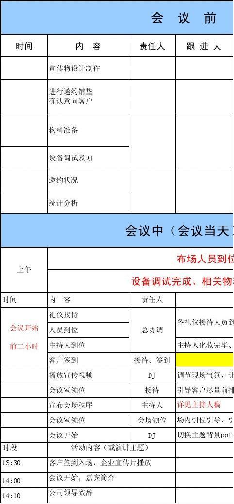 会议筹备流程_会议营销筹备流程表