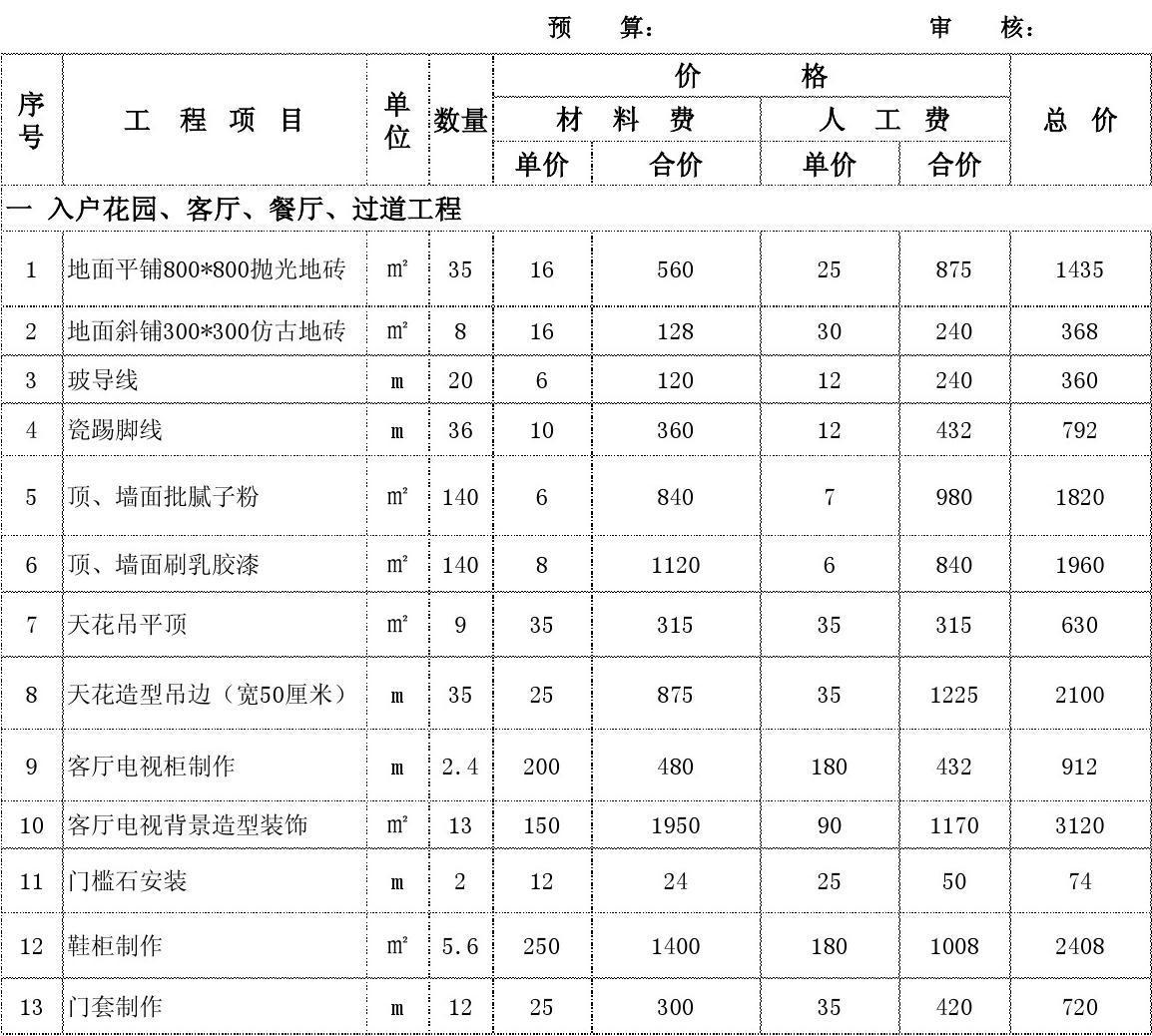 月畔湾1-1513李总雅居预算表_word学校在线阅机械设计及其自动化哪个文档好图片