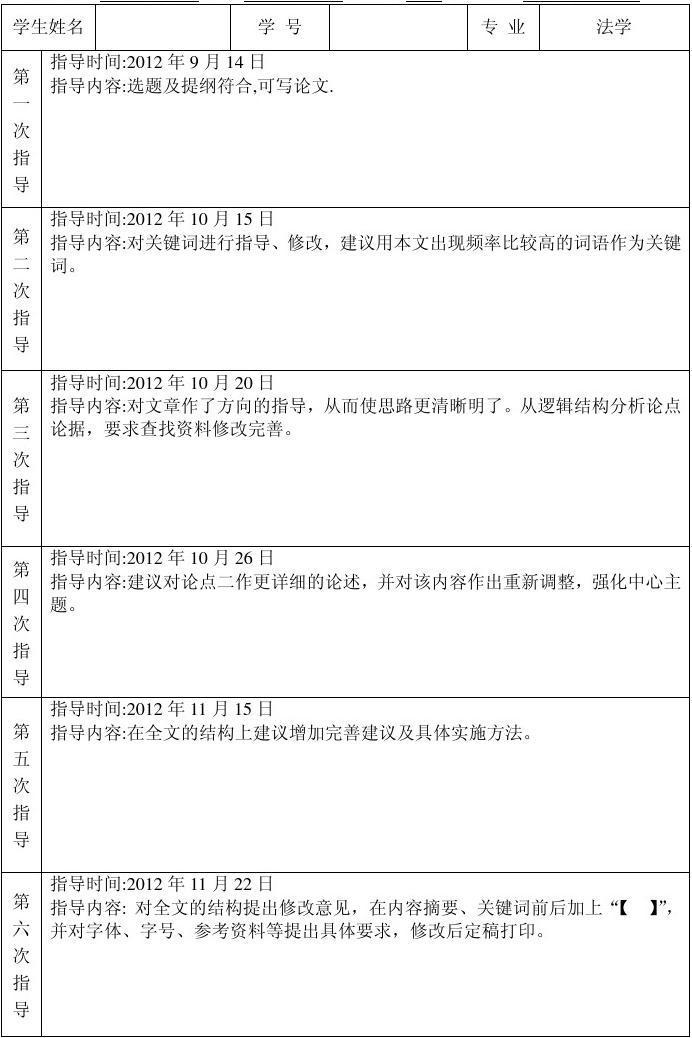 指导青年教师记录表_毕业设计(论文)教师指导记录表_文档下载