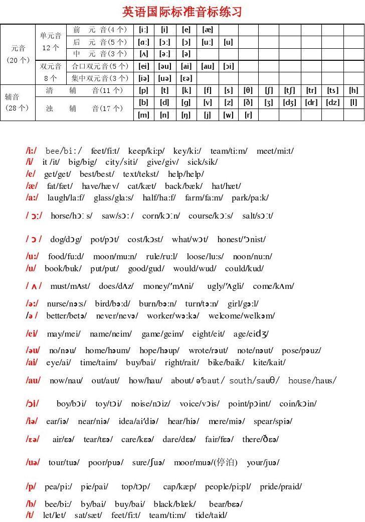 英语国际音标练习题