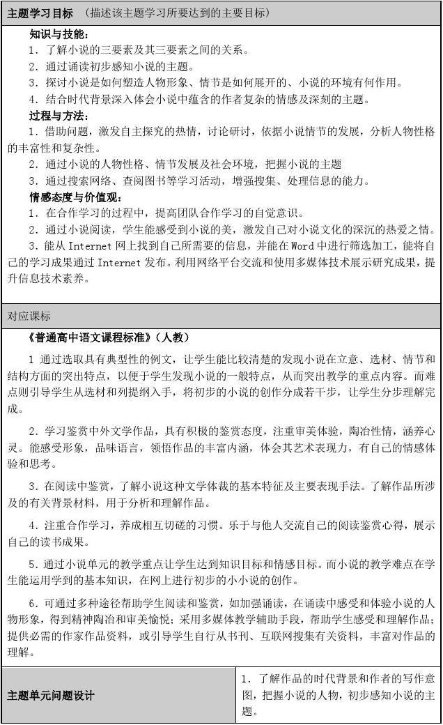 山东省临沂市小说网址高二高中高中语文v小说官网是单元啥昌图一主题图片