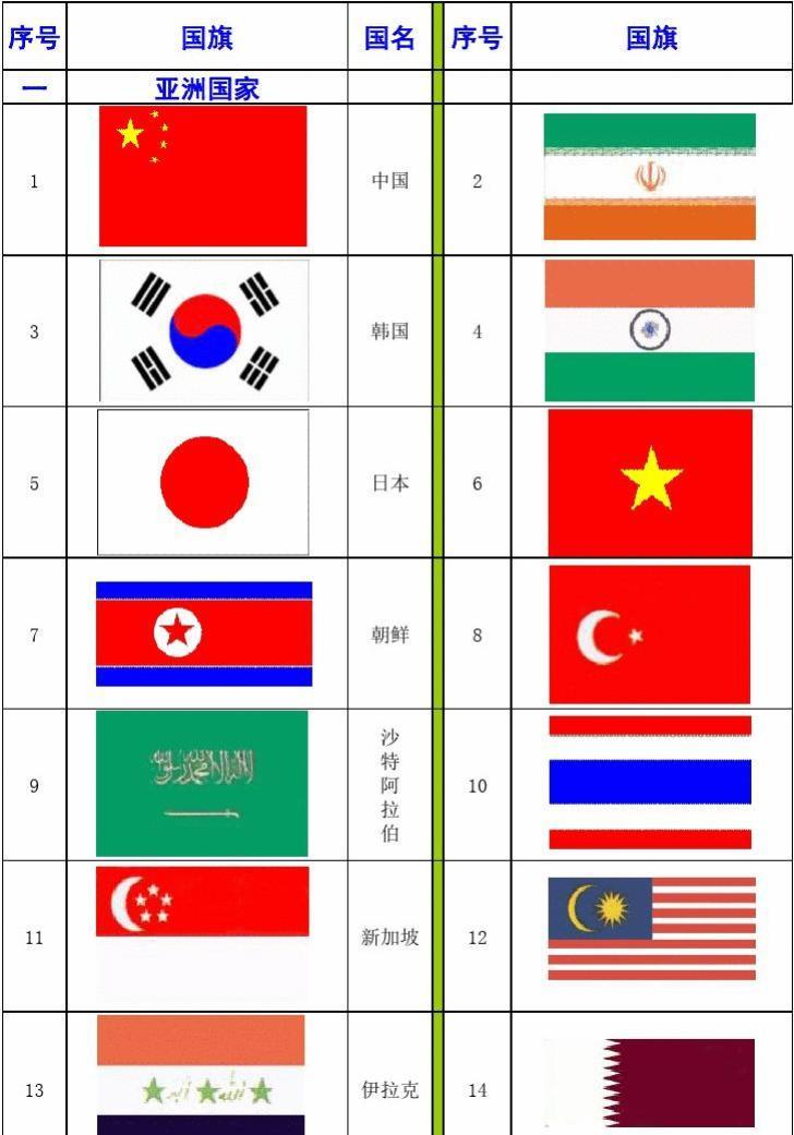 世界国旗_世界各国国旗一览表