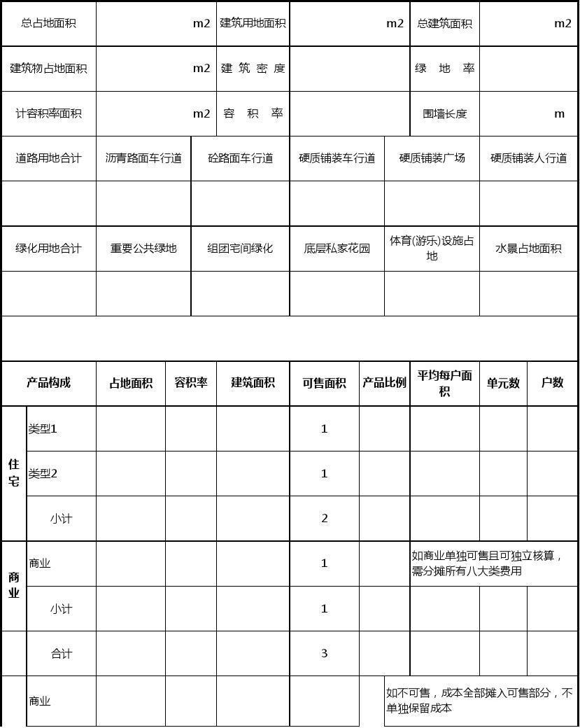 酒店管理项目  规划指标――项目商业主体建安工程费2016(叶予舜)