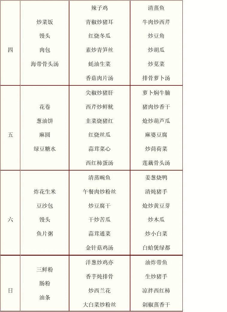 胡瓜鱼的做法_企业员工食堂菜谱_word文档在线阅读与下载_无忧文档