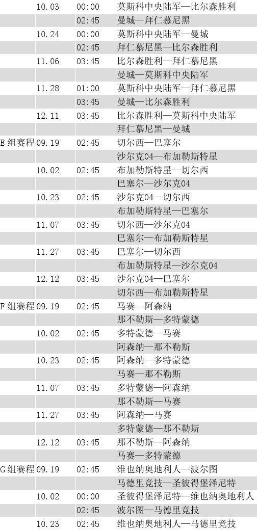 2013-2014欧冠赛程表