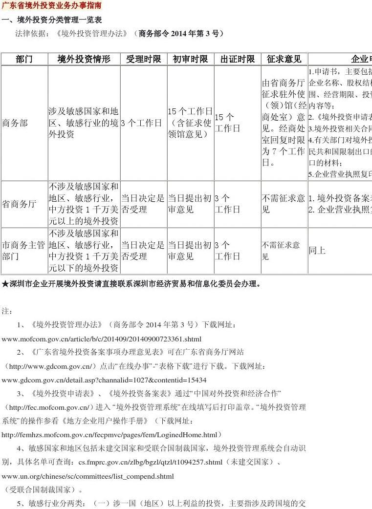 广东省境外投资业务办事指南