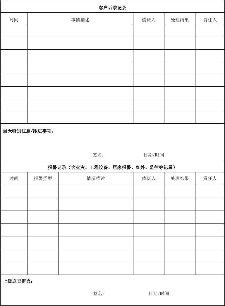 中控室工作信息记录表