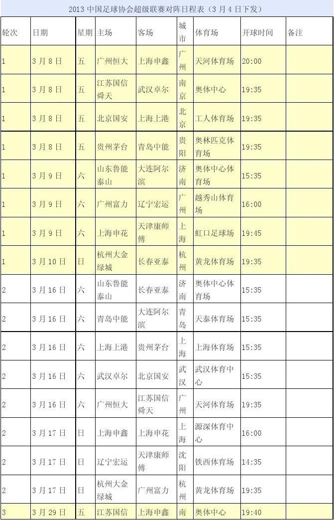 2013中国足球协会超级联赛日程表