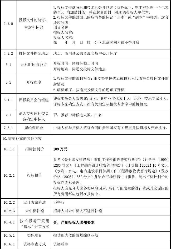 招标工程定》(计价格〔1999〕1283号文),《文件勘察设计收费昆明大米包装设计图片