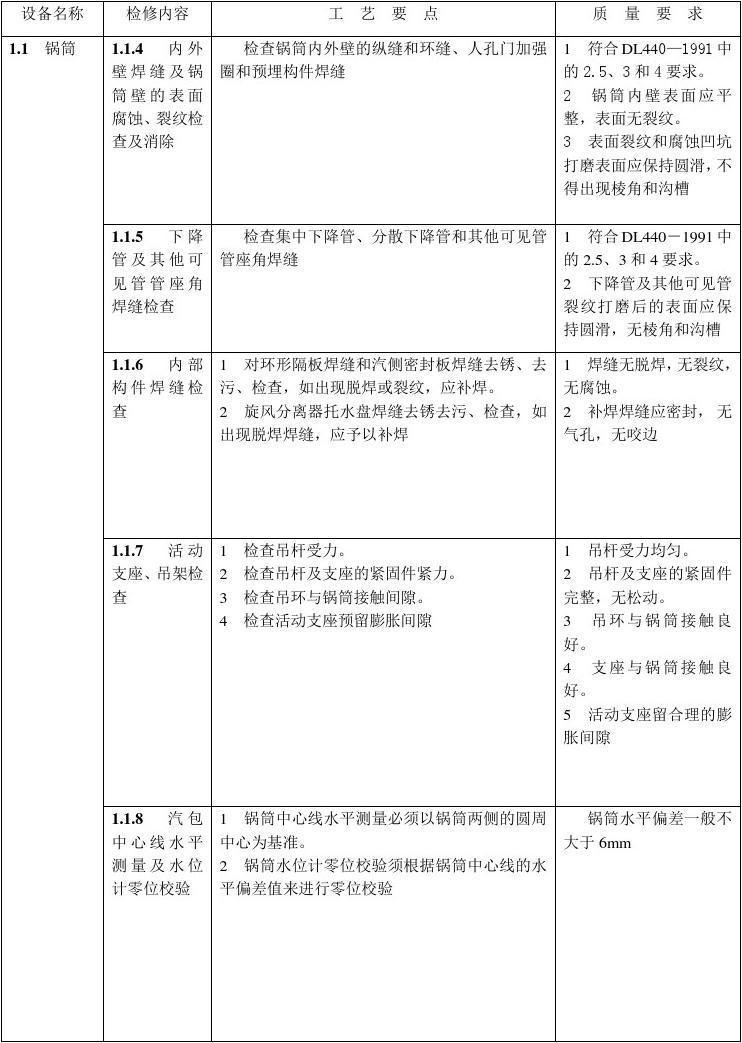 大唐湘潭发电公司开启3号机本体检修秒速赛车开户