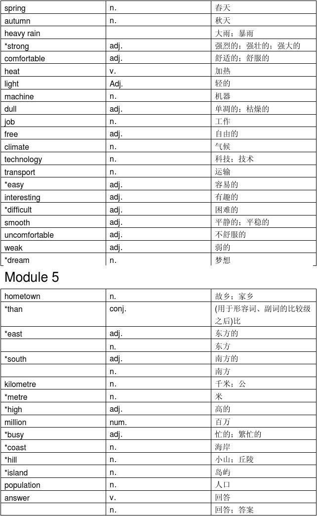 外研版七年级英语下册单词表图片