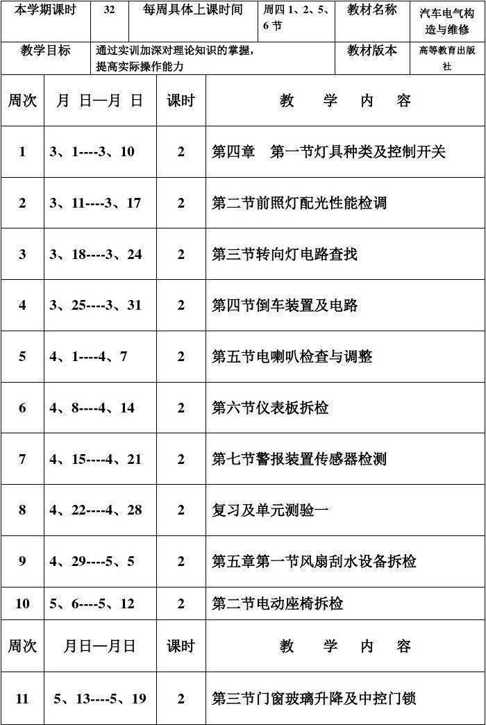 汽车电气设备构造与维修实训教案 (2)