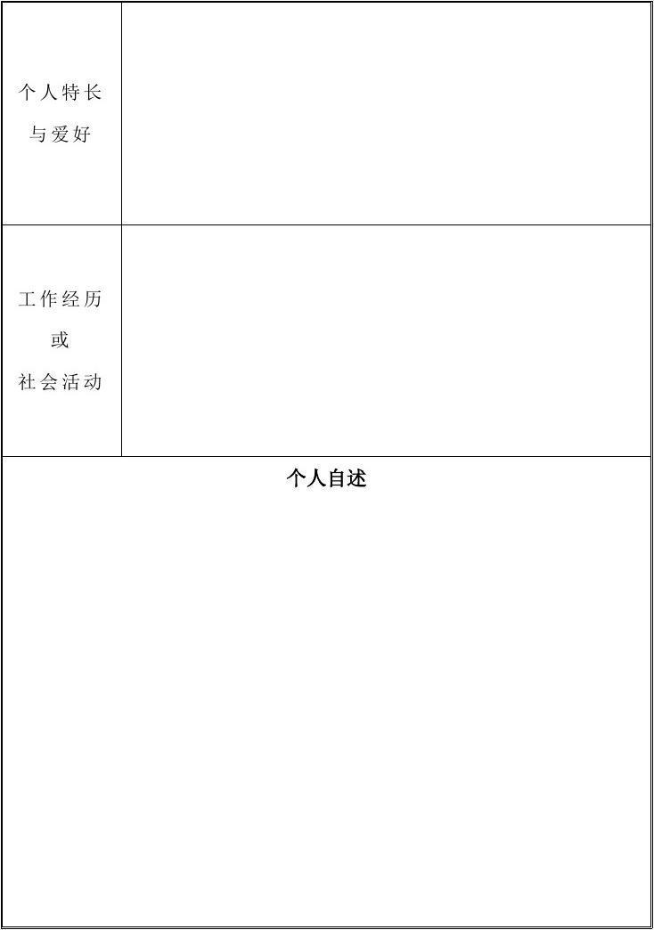 标准个人简历表格 研究生复试面试英语自我介绍 个人简历表格空白图片