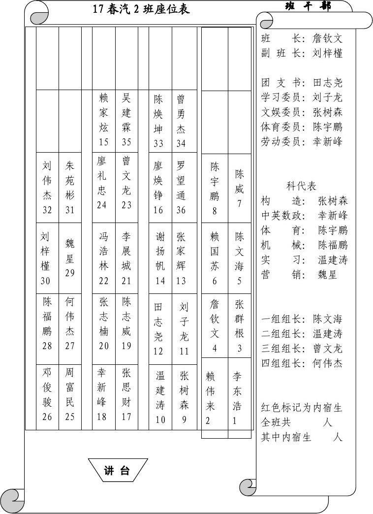 k字头火车座位图
