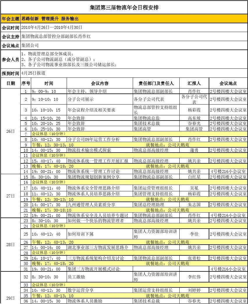 会议议程安排ppt_集团第三届物流年会议程安排  32 8:30-10:30 33 34 35 36 会议休息