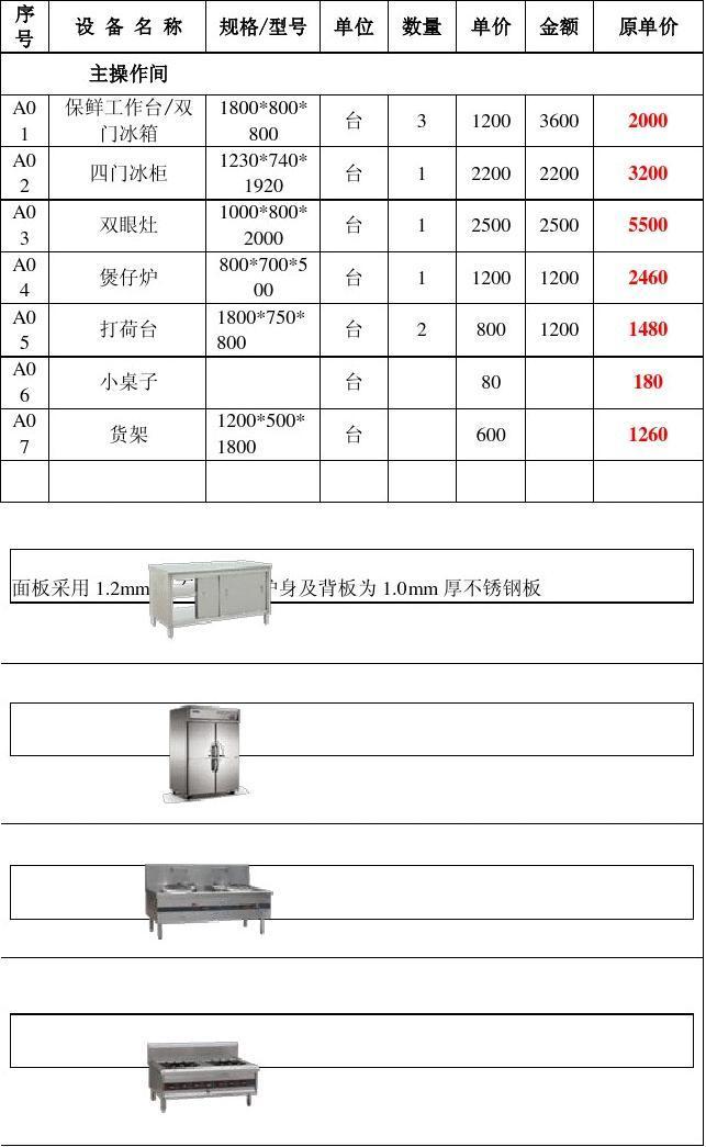 厨房设备报价单