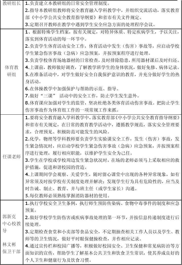 浔中中心小学各职责a小学小学一览表中心殷岗位店镇图片