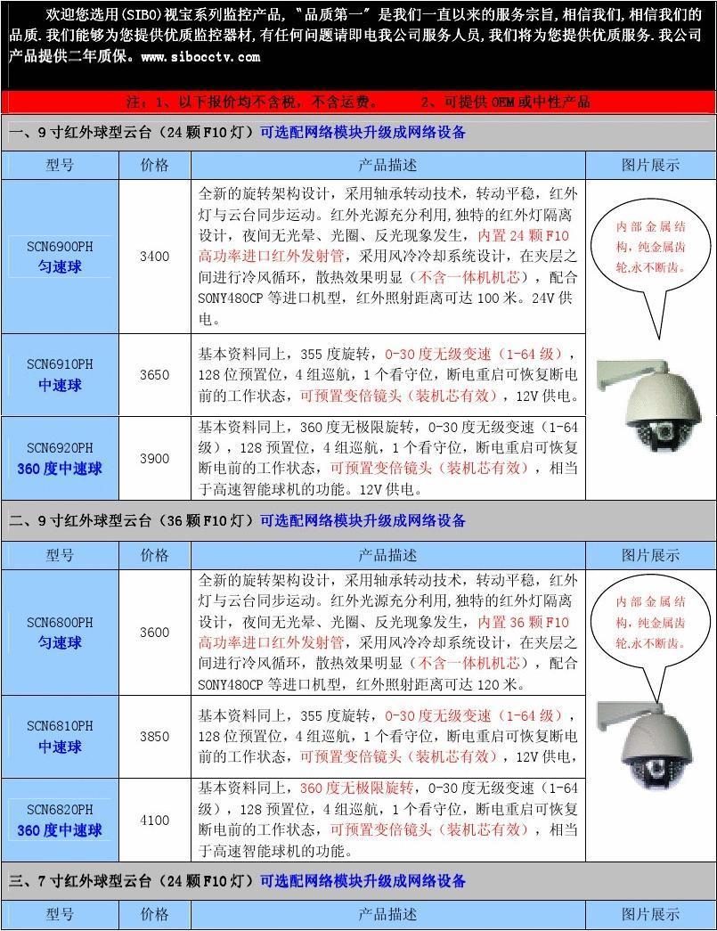 深圳市视宝威讯电子有限公司产品报价单