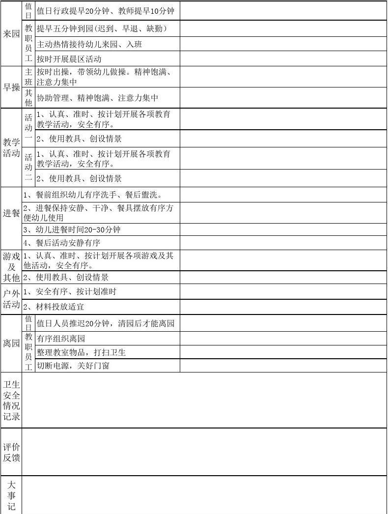 幼儿园安全培训记录_幼儿园行政值班记录表_word文档在线阅读与下载_无忧文档