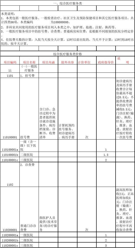 重庆市医疗服务价格 重庆市《医疗服务价格手册 》