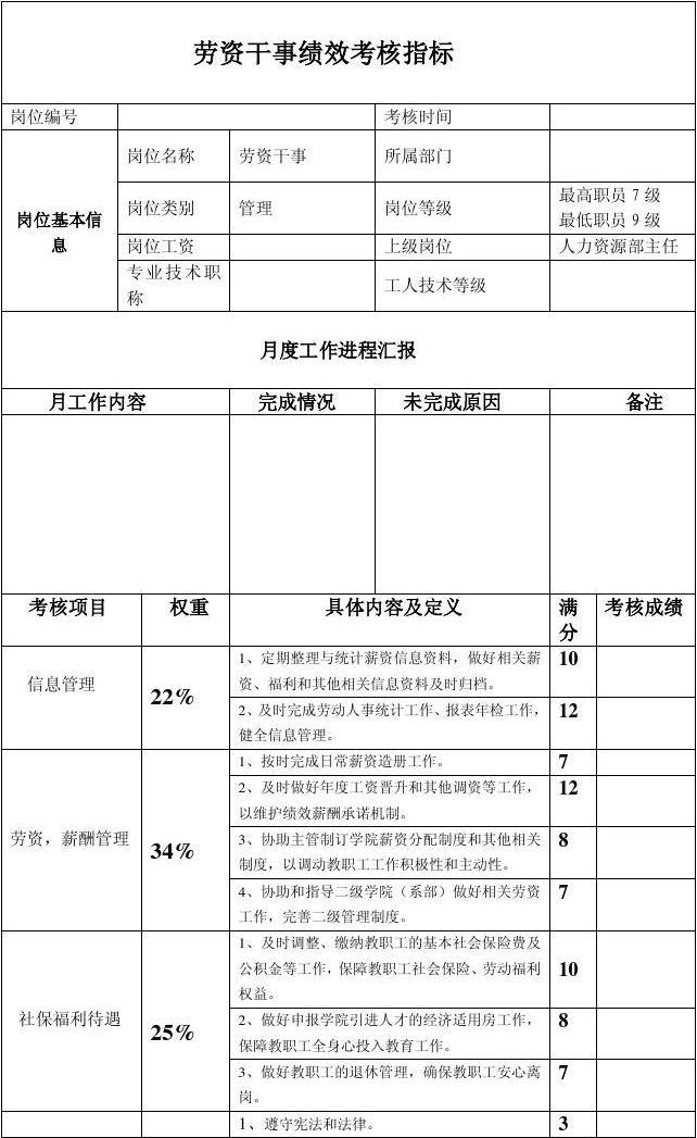 劳资专员工作计划_劳资专员——效考核指标