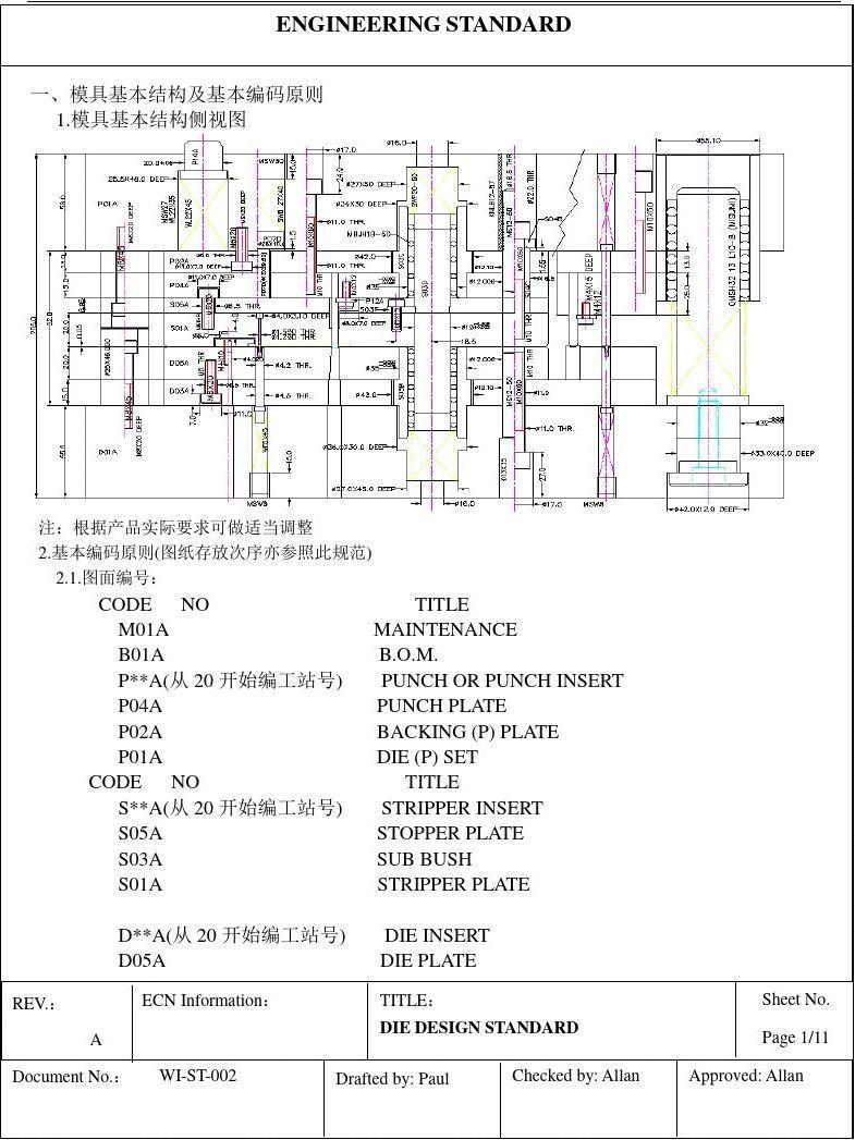 冲压模具v手册手册_word文档在线阅读与室内设计的参考文献新版图片