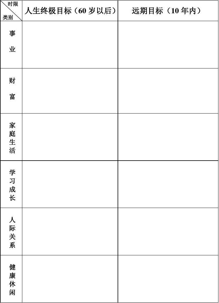 李践《高效人士的五项管理-行动日志》表格