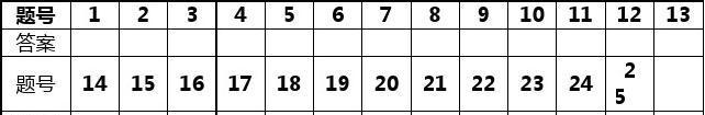 人教版八年级历史下册第一二单元测试卷包括答案