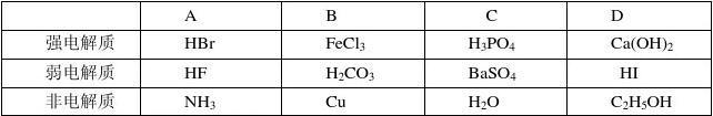浙江省效实中学2013-2014学年高二化学上学期期末试卷