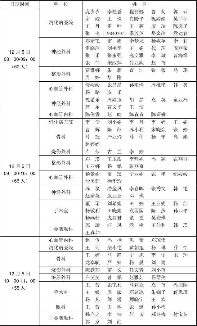 2010年西京医院护理人员年度理论考试时间安排
